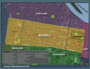 Russell-boundaries